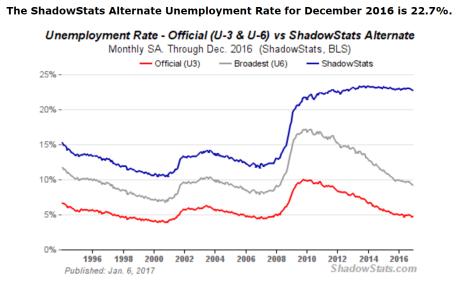 alternate-unemployment