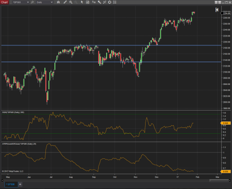 sp500-daily